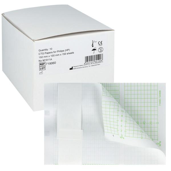 CTG-Papier Hewlett Packard für Philips Avalon FM20